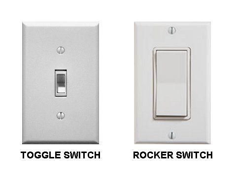 Image result for wall electrical switch
