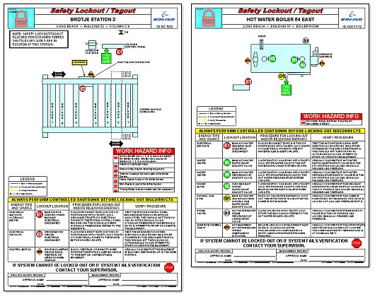 Custom Procedures - Typical Boeing Lockout/Tagout Placards