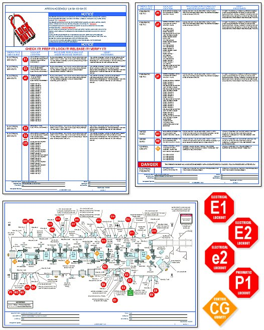Custom Procedures - Typical Ford ECPL Lockout/Tagout Placard and Tags